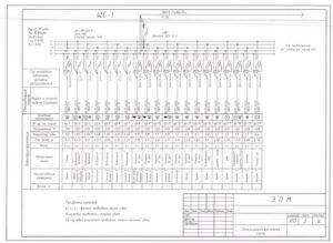 1-я основная схема-однолинейная