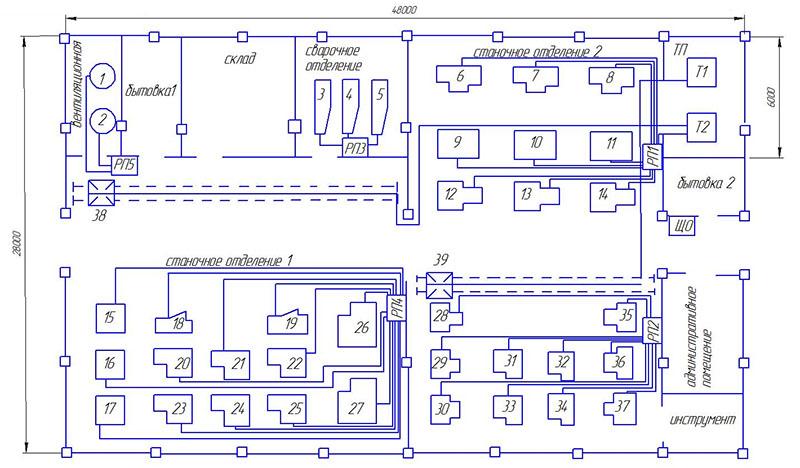 Электроснабжение авиазавода расчёт закон о подключение электричества к дому