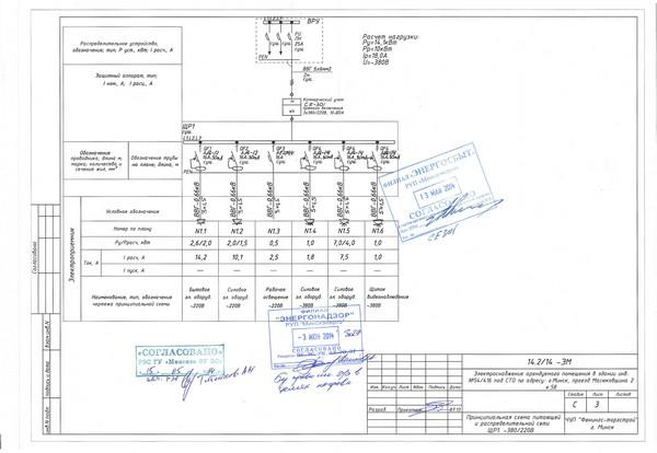 Электроснабжение согласование электропроектов электропроект квартиры проект электроснабже получение ТУ от энергетической компании в Лосевская улица