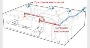 Проект приточной вентиляции в квартире