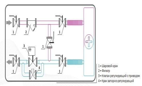 Схема обвязка теплообменника вентиляции Кожухотрубный испаритель Alfa Laval PCS276-2 Абакан