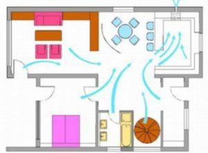 Шахта вентиляции в многоквартирном доме